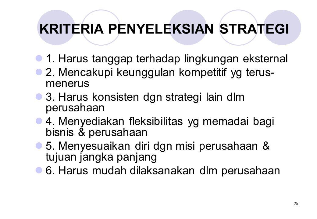 25 KRITERIA PENYELEKSIAN STRATEGI  1. Harus tanggap terhadap lingkungan eksternal  2. Mencakupi keunggulan kompetitif yg terus- menerus  3. Harus k