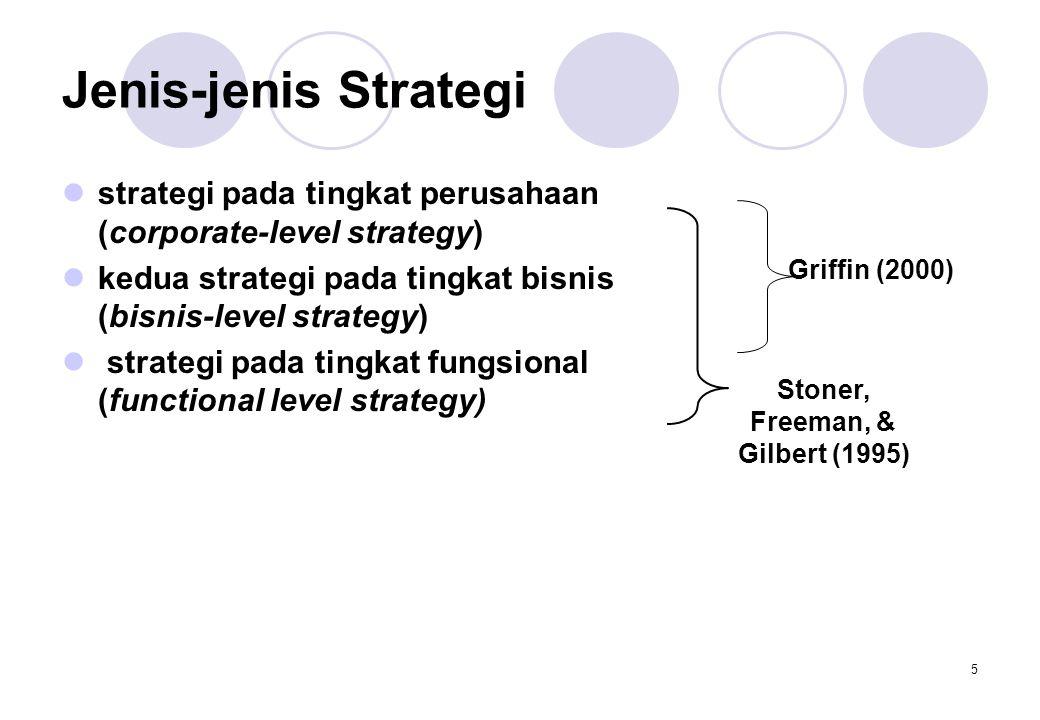 5 Jenis-jenis Strategi  strategi pada tingkat perusahaan (corporate-level strategy)  kedua strategi pada tingkat bisnis (bisnis-level strategy)  st
