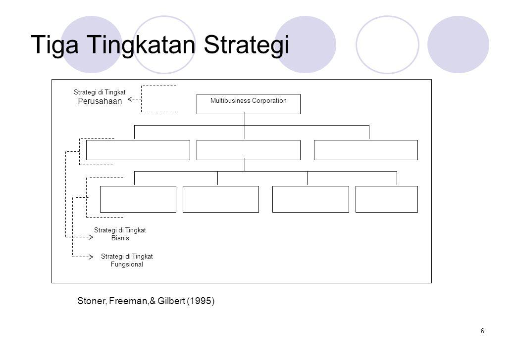 6 Tiga Tingkatan Strategi Strategi di Tingkat Perusahaan Strategi di Tingkat Fungsional Strategi di Tingkat Bisnis Multibusiness Corporation Strategic