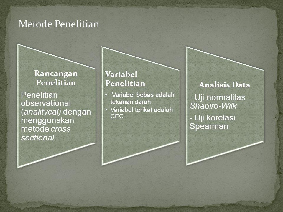 Metode Penelitian Rancangan Penelitian Penelitian observational (analitycal) dengan menggunakan metode cross sectional. Variabel Penelitian • Variabel