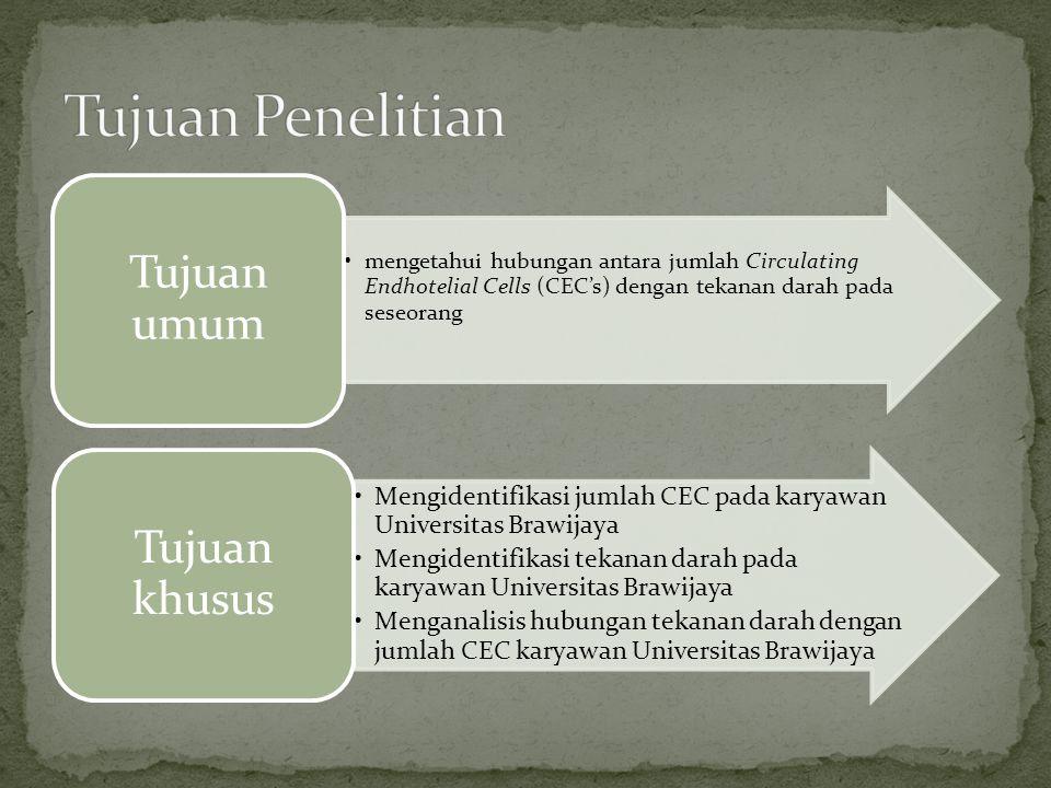 Metode Penelitian Rancangan Penelitian Penelitian observational (analitycal) dengan menggunakan metode cross sectional.
