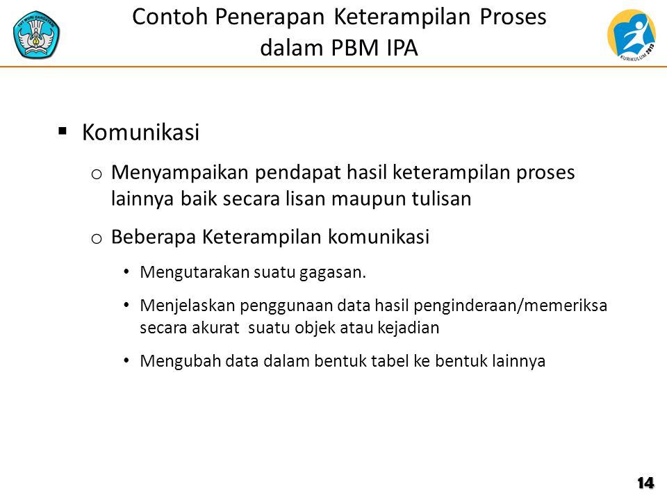  Contoh 13 Contoh Penerapan Keterampilan Proses dalam PBM