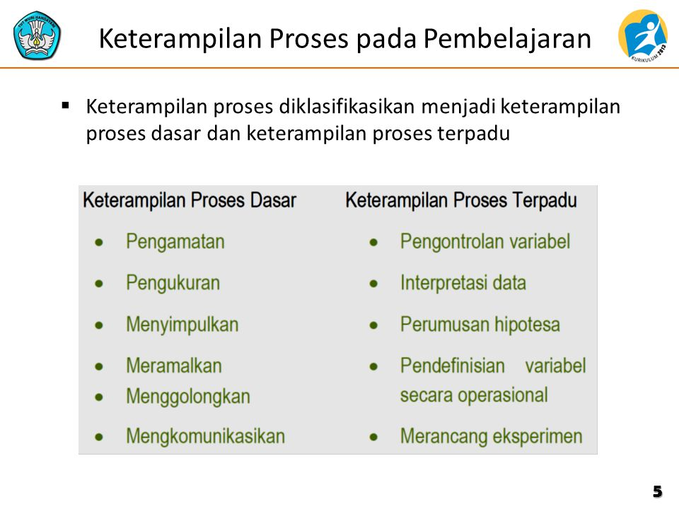 Keterampilan Proses pada Pembelajaran  Keterampilan proses diklasifikasikan menjadi keterampilan proses dasar dan keterampilan proses terpadu 5