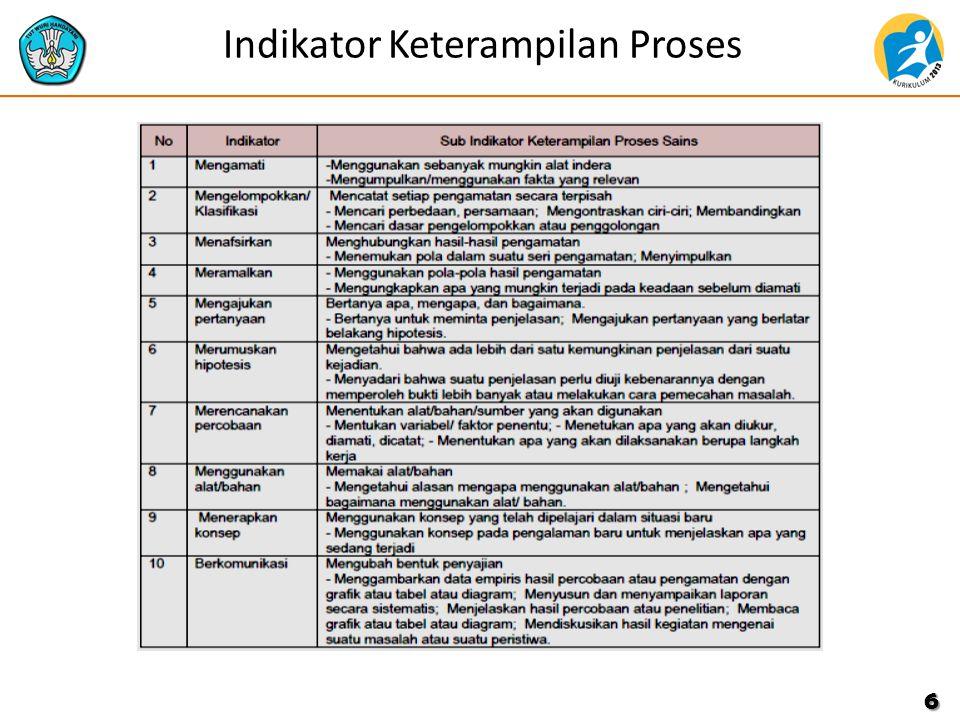 Indikator Keterampilan Proses 6