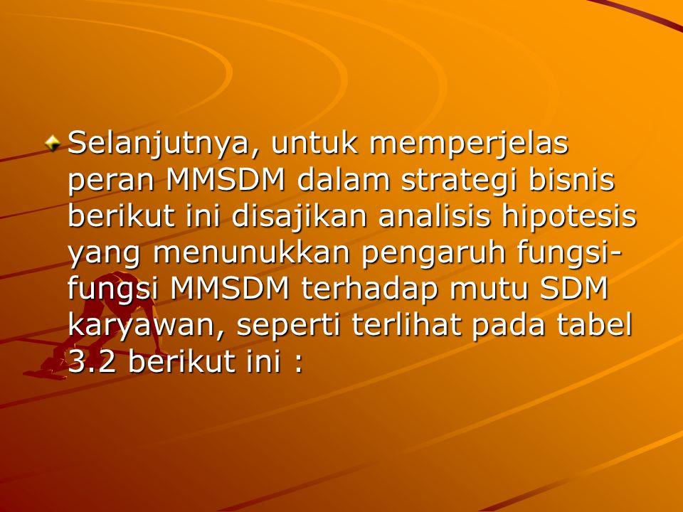 Selanjutnya, untuk memperjelas peran MMSDM dalam strategi bisnis berikut ini disajikan analisis hipotesis yang menunukkan pengaruh fungsi- fungsi MMSDM terhadap mutu SDM karyawan, seperti terlihat pada tabel 3.2 berikut ini :