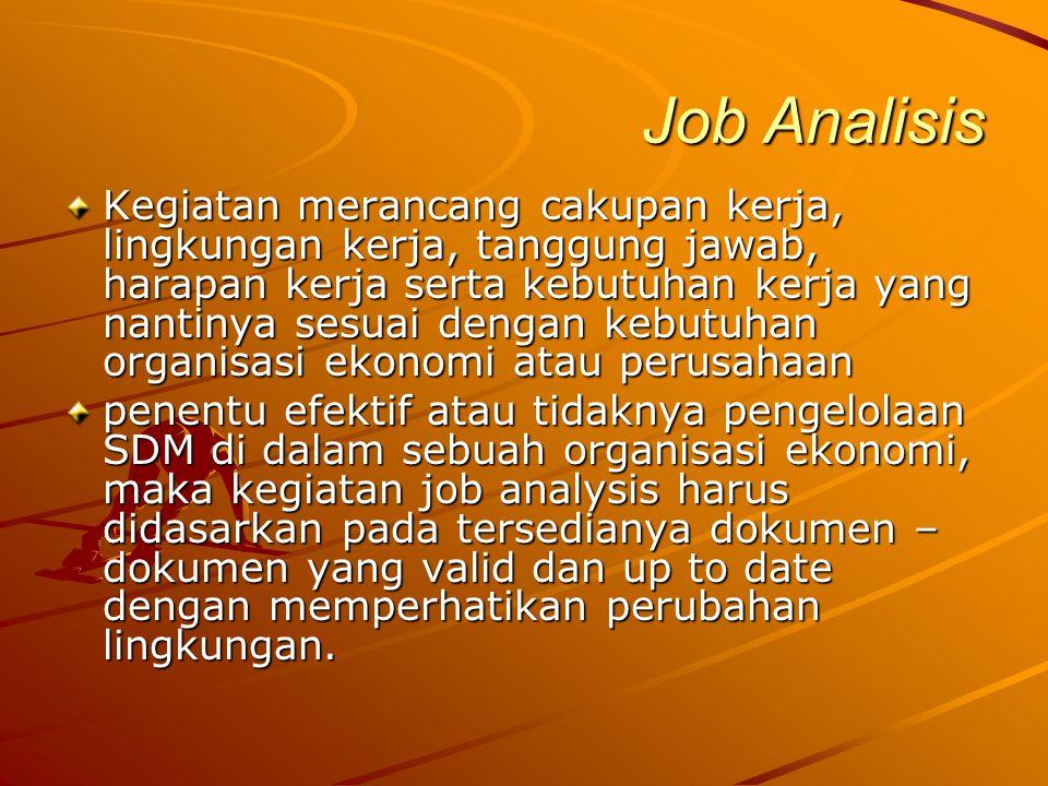Job Analisis Job Analisis Kegiatan merancang cakupan kerja, lingkungan kerja, tanggung jawab, harapan kerja serta kebutuhan kerja yang nantinya sesuai