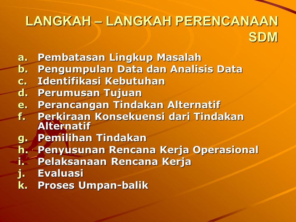 LANGKAH – LANGKAH PERENCANAAN SDM a.Pembatasan Lingkup Masalah b.Pengumpulan Data dan Analisis Data c.Identifikasi Kebutuhan d.Perumusan Tujuan e.Pera