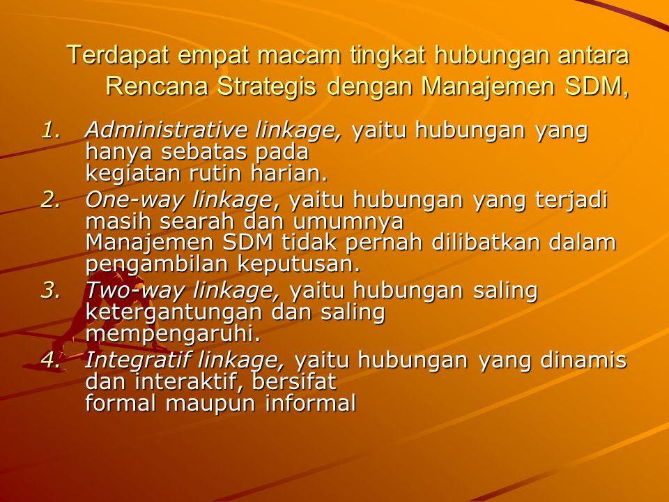 Terdapat empat macam tingkat hubungan antara Rencana Strategis dengan Manajemen SDM, 1.Administrative linkage, yaitu hubungan yang hanya sebatas pada