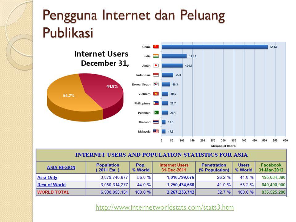 Manfaat SEO  Link Website ◦ Akan menempati posisi teratas, berpeluang dikunjungi visitor.