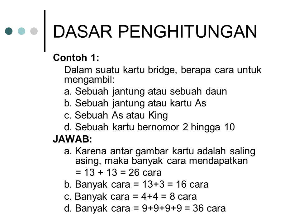 DASAR PENGHITUNGAN Contoh 1: Dalam suatu kartu bridge, berapa cara untuk mengambil: a. Sebuah jantung atau sebuah daun b. Sebuah jantung atau kartu As