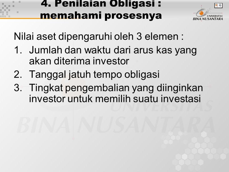 4. Penilaian Obligasi : memahami prosesnya Nilai aset dipengaruhi oleh 3 elemen : 1.Jumlah dan waktu dari arus kas yang akan diterima investor 2.Tangg