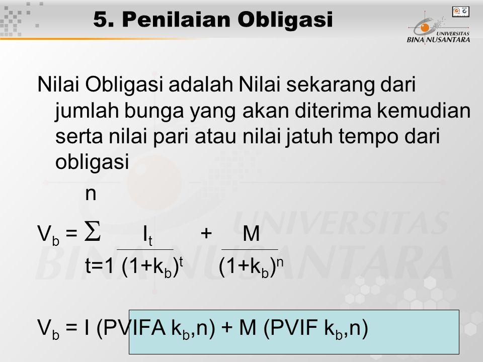 5. Penilaian Obligasi Nilai Obligasi adalah Nilai sekarang dari jumlah bunga yang akan diterima kemudian serta nilai pari atau nilai jatuh tempo dari