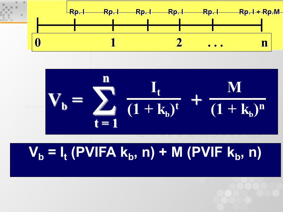 I t M (1 + k b ) t (1 + k b ) n V b = + n t = 1  V b = I t (PVIFA k b, n) + M (PVIF k b, n) 0 12...n Rp.