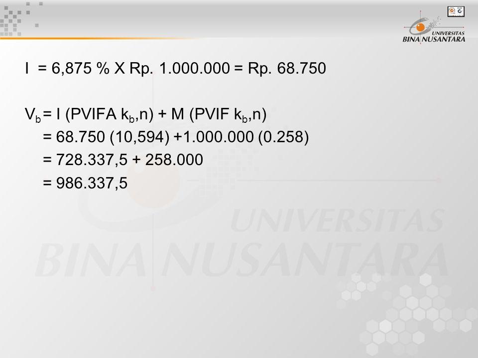 I = 6,875 % X Rp.1.000.000 = Rp.