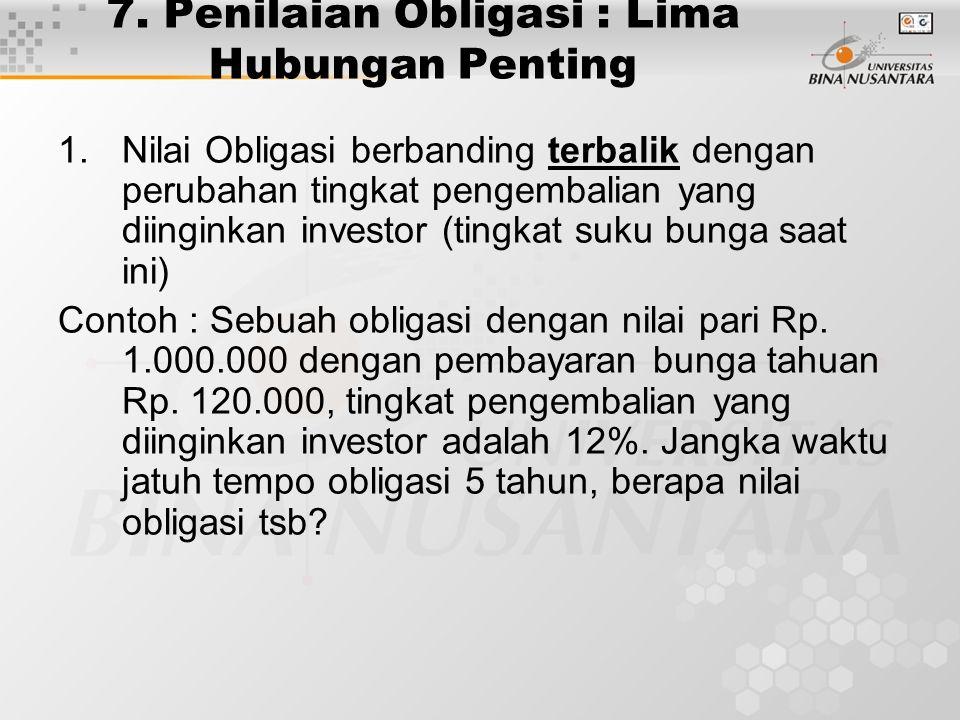 7. Penilaian Obligasi : Lima Hubungan Penting 1.Nilai Obligasi berbanding terbalik dengan perubahan tingkat pengembalian yang diinginkan investor (tin