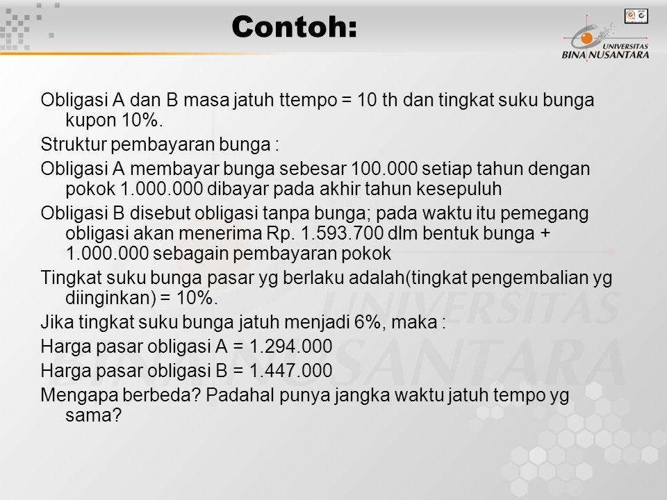 Contoh: Obligasi A dan B masa jatuh ttempo = 10 th dan tingkat suku bunga kupon 10%.