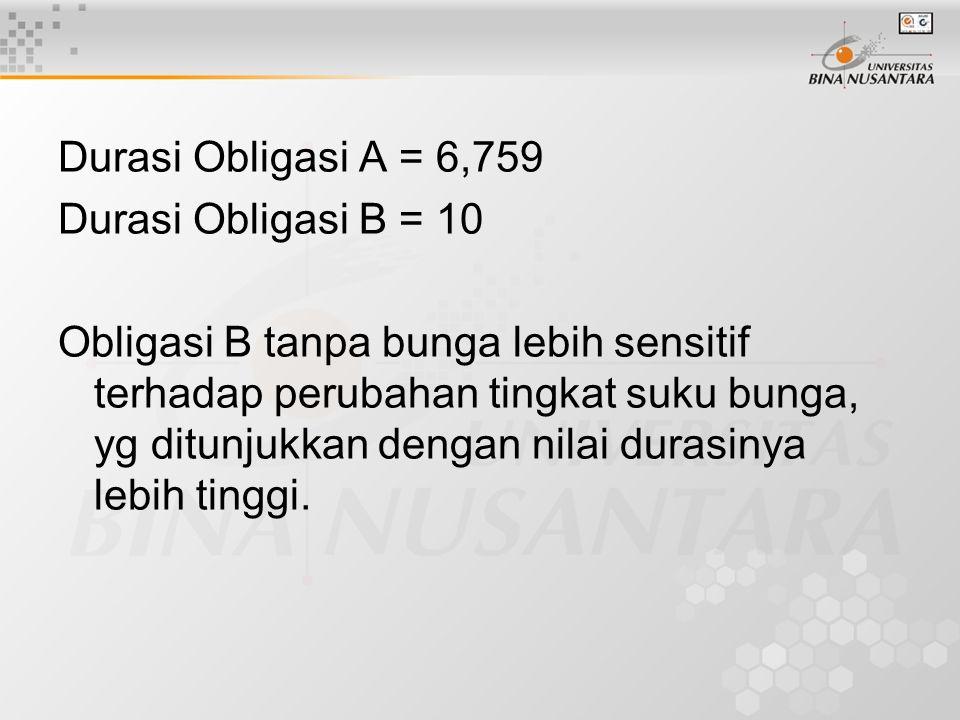 Durasi Obligasi A = 6,759 Durasi Obligasi B = 10 Obligasi B tanpa bunga lebih sensitif terhadap perubahan tingkat suku bunga, yg ditunjukkan dengan nilai durasinya lebih tinggi.