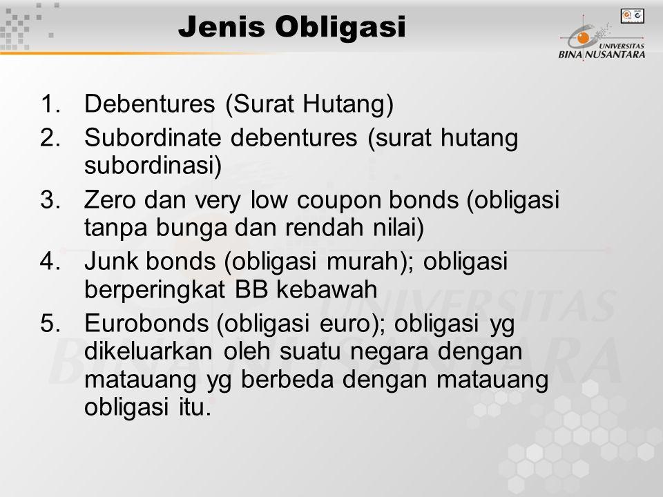 Jenis Obligasi 1.Debentures (Surat Hutang) 2.Subordinate debentures (surat hutang subordinasi) 3.Zero dan very low coupon bonds (obligasi tanpa bunga dan rendah nilai) 4.Junk bonds (obligasi murah); obligasi berperingkat BB kebawah 5.Eurobonds (obligasi euro); obligasi yg dikeluarkan oleh suatu negara dengan matauang yg berbeda dengan matauang obligasi itu.