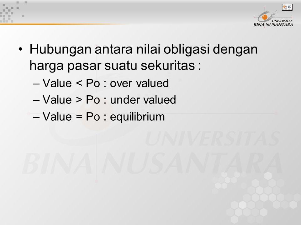 •Hubungan antara nilai obligasi dengan harga pasar suatu sekuritas : –Value < Po : over valued –Value > Po : under valued –Value = Po : equilibrium