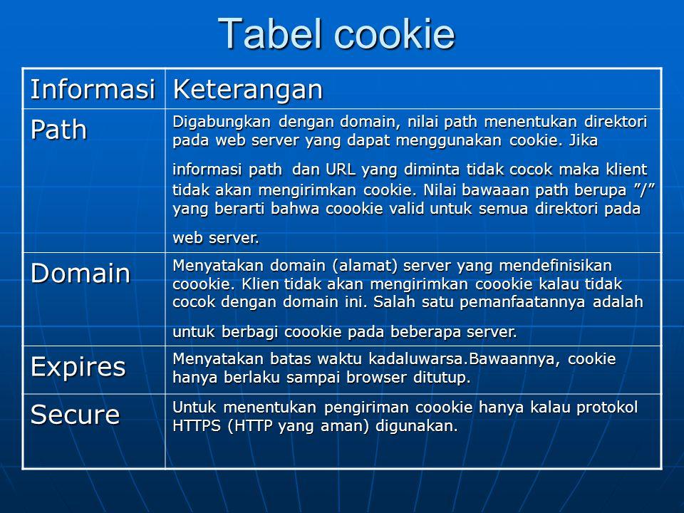 Menentukan usia cookie 3. Kode usiacookie.jsp