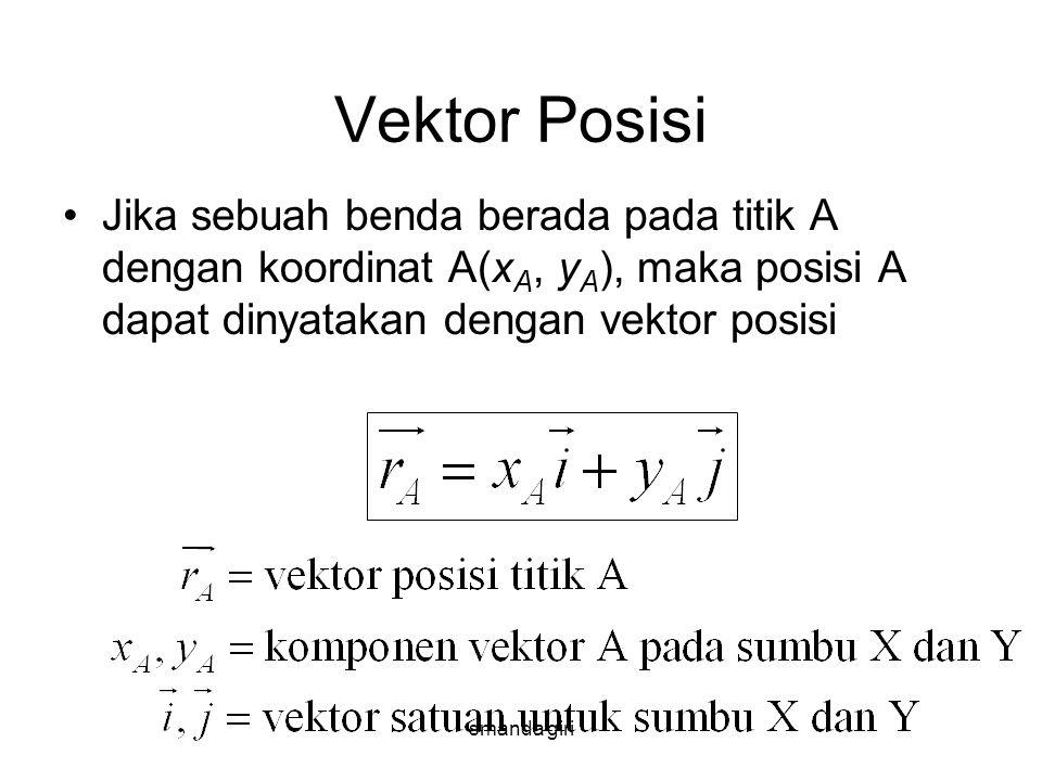 smanda giri Vektor Posisi •Vektor Posisi adalah vektor yang menunjukkan posisi benda dalam suatu koordinat •Komponen vektor adalah proyeksi vektor posisi pada sumbu koordinat •Vektor satuan adalah vektor yang besarnya satu dan arahnya sejajar dengan salah satu sumbu koordinat