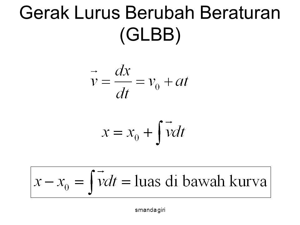 smanda giri Gerak Lurus Berubah Beraturan (GLBB)
