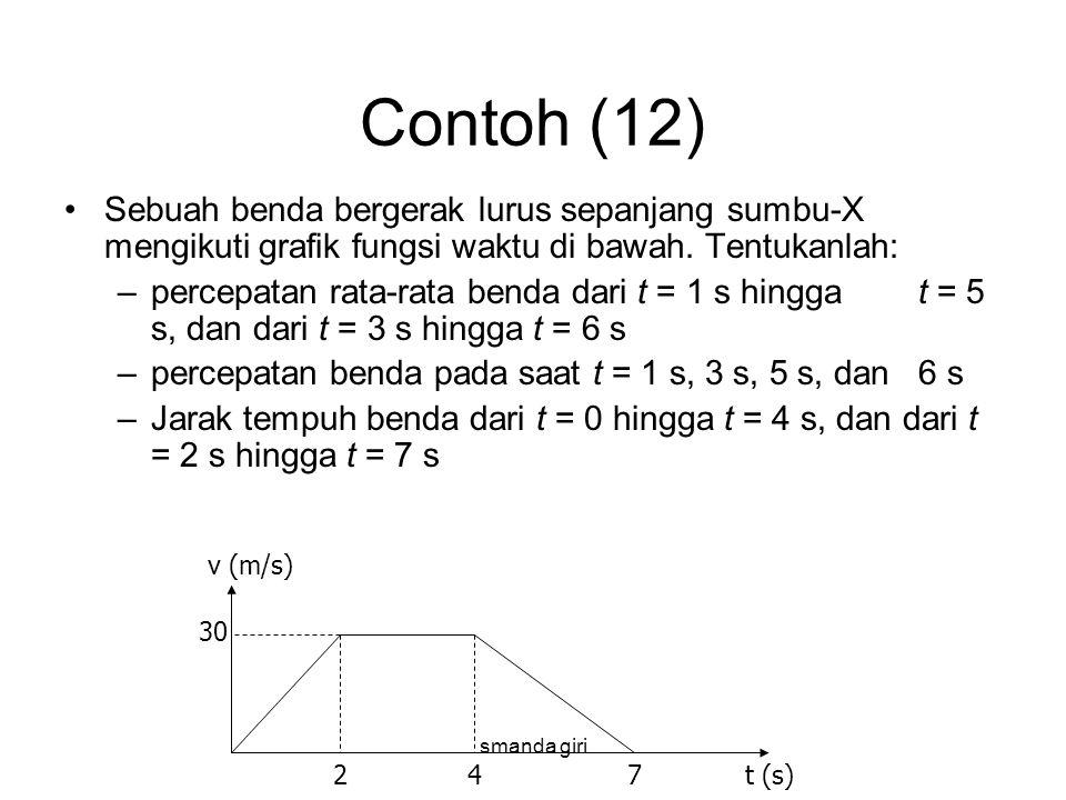 smanda giri Contoh (12) •Sebuah benda bergerak lurus sepanjang sumbu-X mengikuti grafik fungsi waktu di bawah. Tentukanlah: –percepatan rata-rata bend
