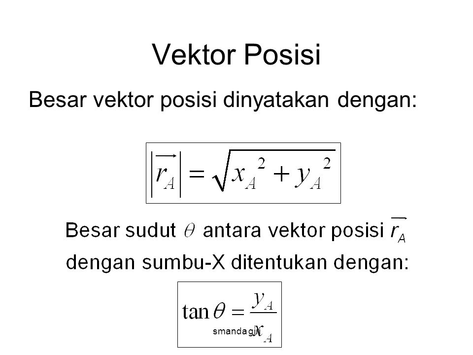smanda giri Contoh (1) •Jika koordinat titik A (3, 4) dan titik B (5, 12), tentukan: –vektor posisi titik A dan titik B –besar vektor posisi A dan B –sudut antara vektor posisi A dan B terhadap sumbu-X