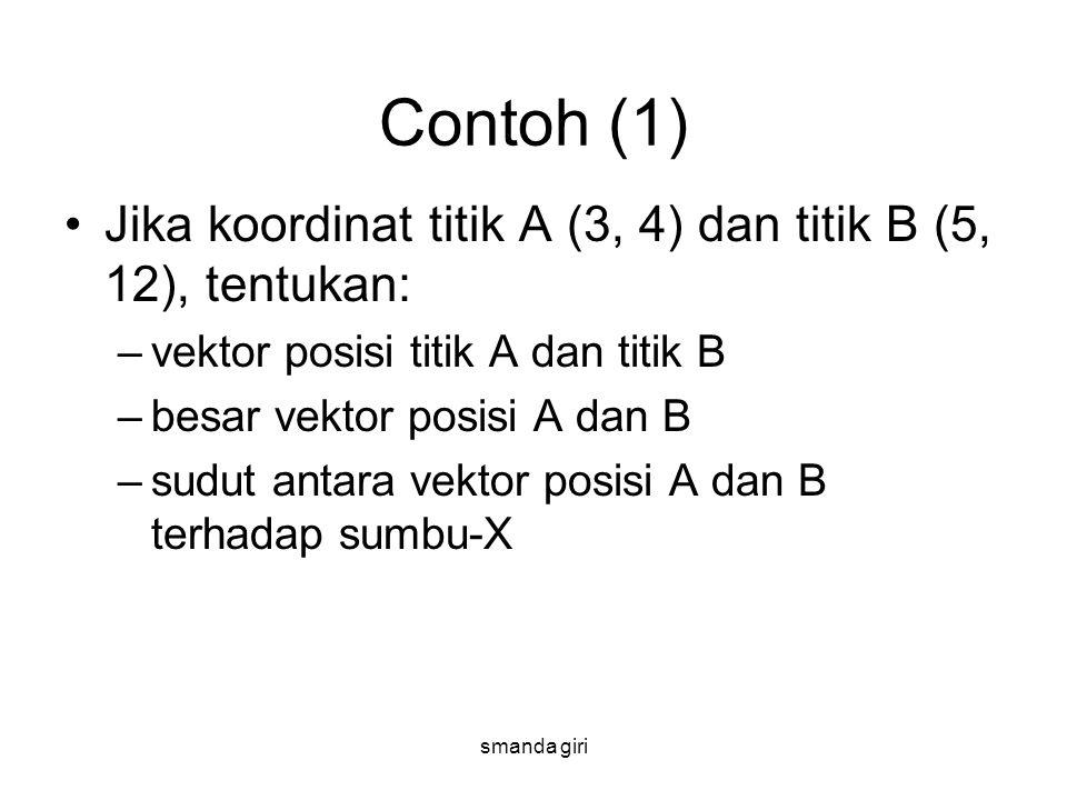 smanda giri Contoh (2) •Posisi suatu benda merupakan fungsi waktu dinyatakan dengan persamaan: dengan r dalam cm dan t dalam s, tentukan: –vektor posisi benda saat t =1 s dan t =2 s –besar vektor posisi benda saat t =1 s dan t =3 s –sudut antara vektor posisi benda saat t =1 s dan t =3 s dengan sumbu-X