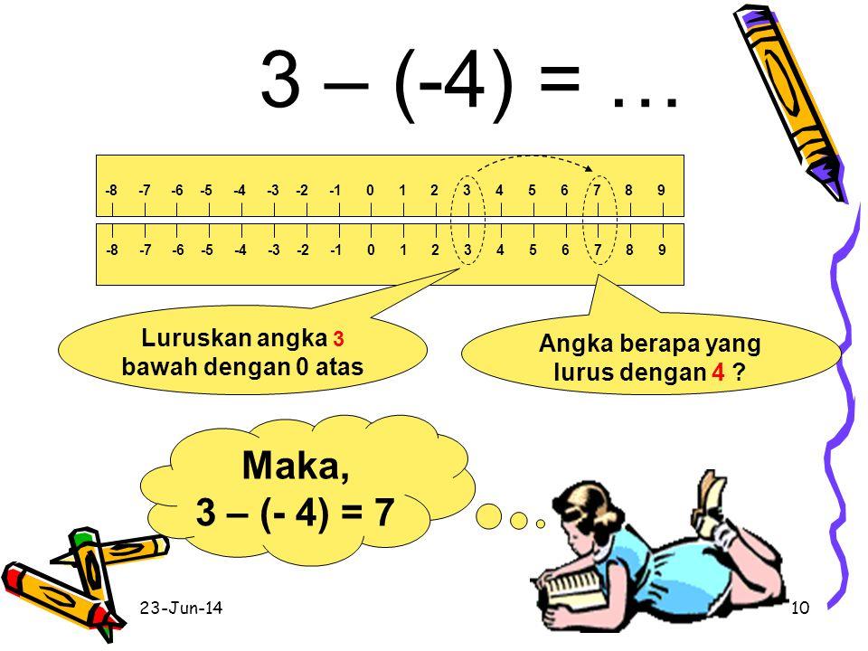 23-Jun-149 Maka, 3 - 4 = - 1 3 - 4 = … -8 -7 -6 -5 -4 -3 -2 -1 0 1 2 3 4 5 6 7 8 9 Luruskan angka 3 bawah dengan 0 atas Angka berapa yang lurus dengan