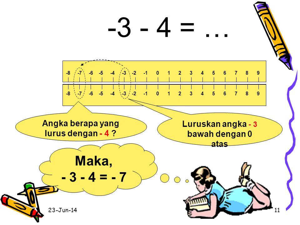23-Jun-1410 Maka, 3 – (- 4) = 7 3 – (-4) = … -8 -7 -6 -5 -4 -3 -2 -1 0 1 2 3 4 5 6 7 8 9 Luruskan angka 3 bawah dengan 0 atas Angka berapa yang lurus