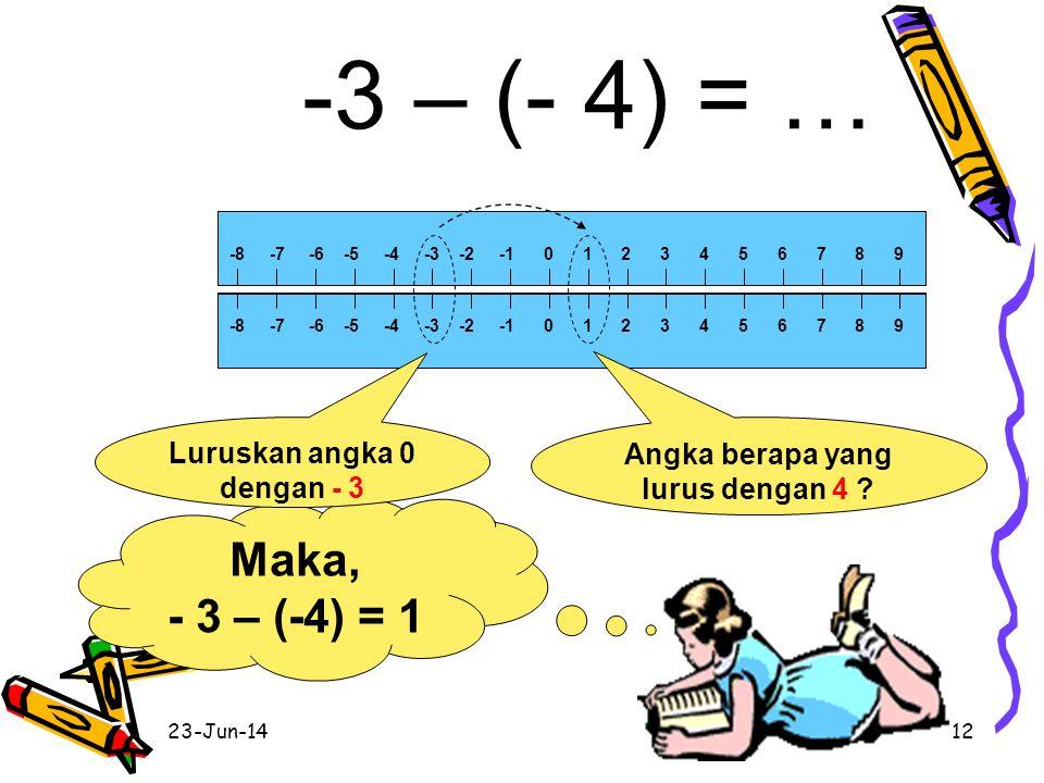 23-Jun-1411 Maka, - 3 - 4 = - 7 -8 -7 -6 -5 -4 -3 -2 -1 0 1 2 3 4 5 6 7 8 9 Angka berapa yang lurus dengan - 4 ? Luruskan angka - 3 bawah dengan 0 ata