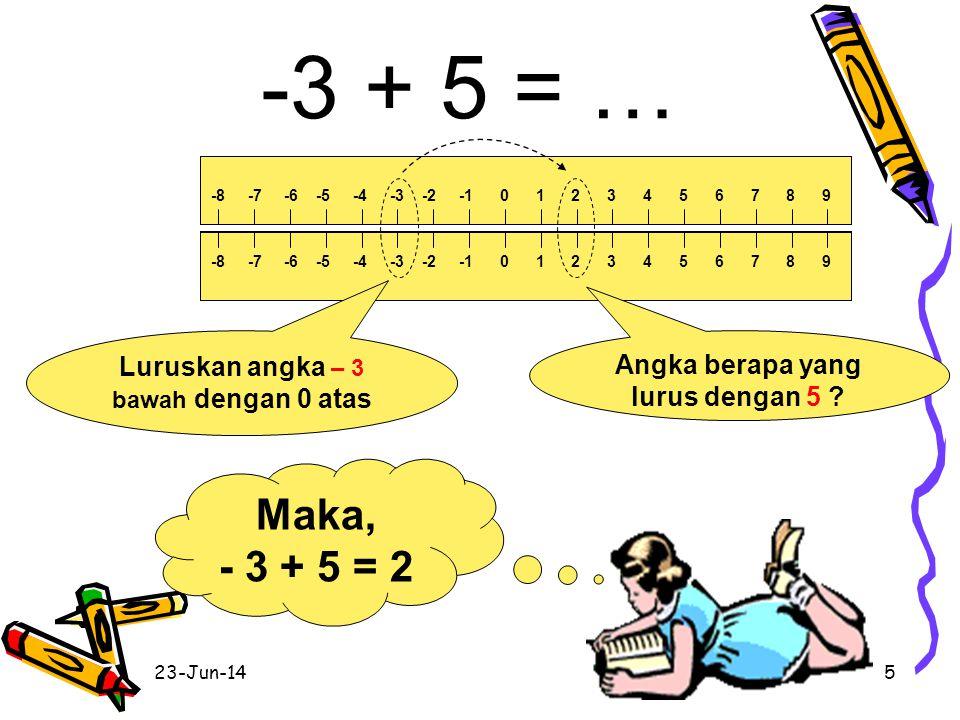 23-Jun-144 3 + 5 = … Maka, 3 + 5 = 8 -8 -7 -6 -5 -4 -3 -2 -1 0 1 2 3 4 5 6 7 8 9 Angka berapa yang lurus dengan 5 ? Luruskan angka 3 bawah dengan 0 at