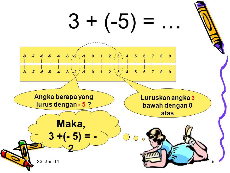 23-Jun-145 Maka, - 3 + 5 = 2 -8 -7 -6 -5 -4 -3 -2 -1 0 1 2 3 4 5 6 7 8 9 Angka berapa yang lurus dengan 5 ? Luruskan angka – 3 bawah dengan 0 atas -3