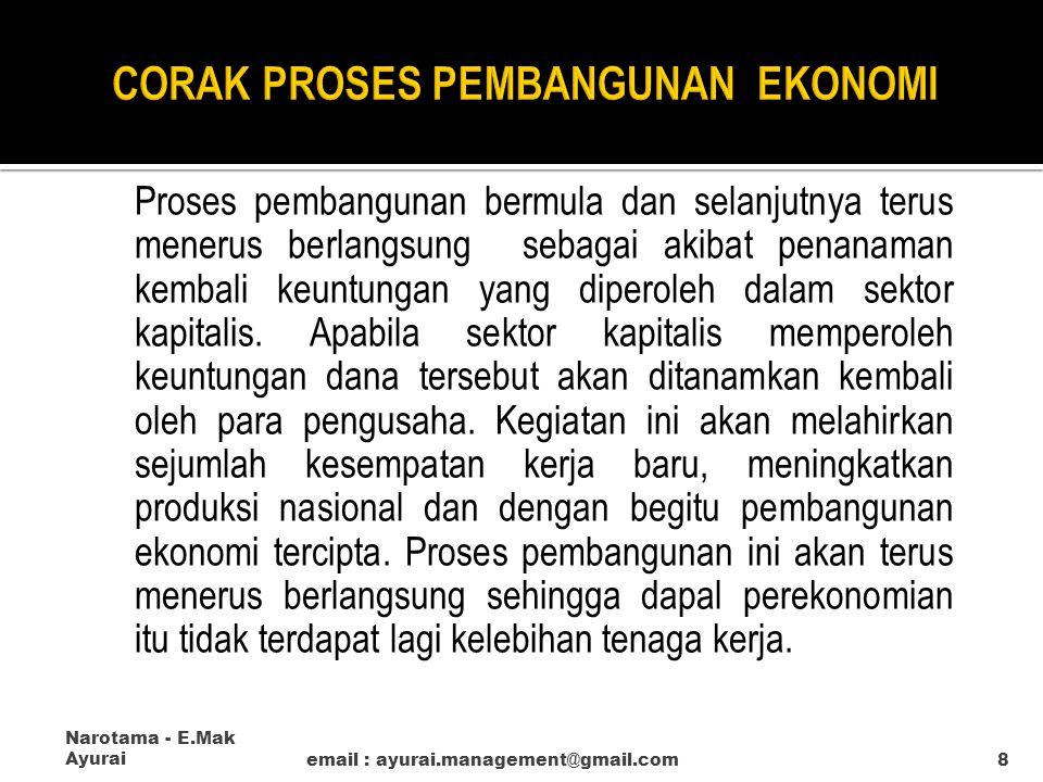 Proses pembangunan bermula dan selanjutnya terus menerus berlangsung sebagai akibat penanaman kembali keuntungan yang diperoleh dalam sektor kapitalis