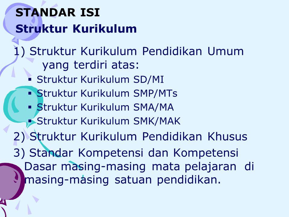1) Struktur Kurikulum Pendidikan Umum yang terdiri atas:  Struktur Kurikulum SD/MI  Struktur Kurikulum SMP/MTs  Struktur Kurikulum SMA/MA  Struktu