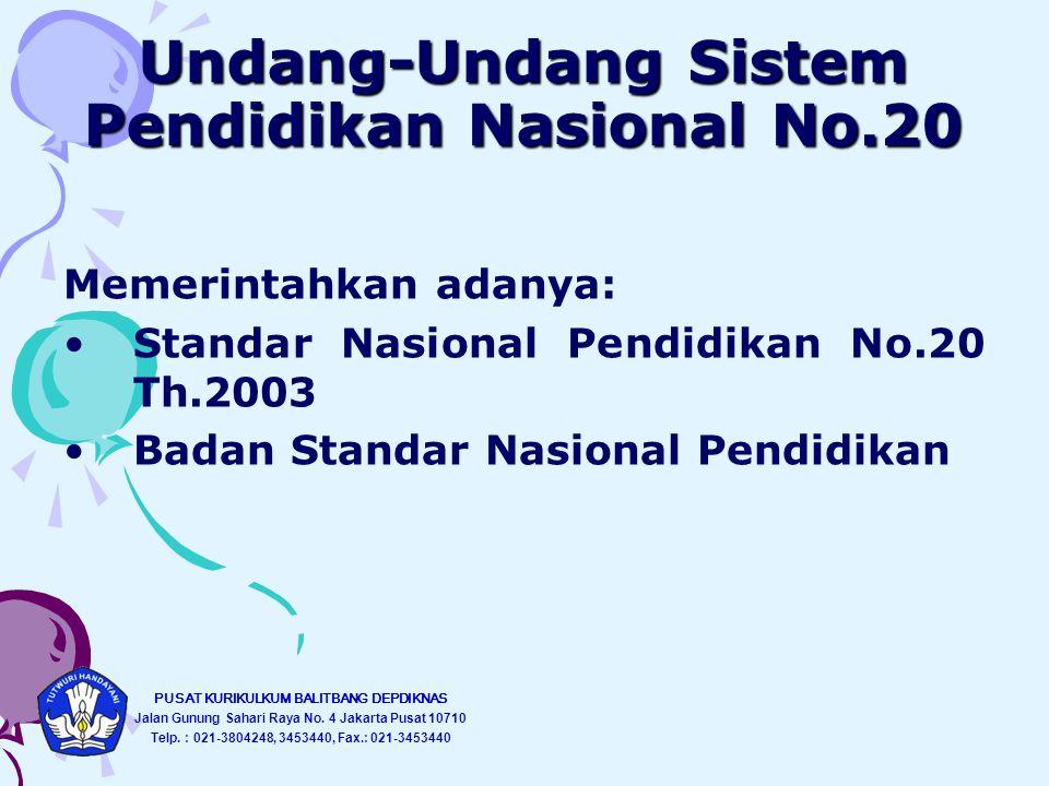 Undang-Undang Sistem Pendidikan Nasional No.20 Memerintahkan adanya: •Standar Nasional Pendidikan No.20 Th.2003 •Badan Standar Nasional Pendidikan PUS