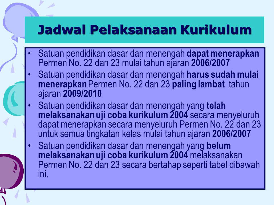 •Satuan pendidikan dasar dan menengah dapat menerapkan Permen No. 22 dan 23 mulai tahun ajaran 2006/2007 •Satuan pendidikan dasar dan menengah harus s