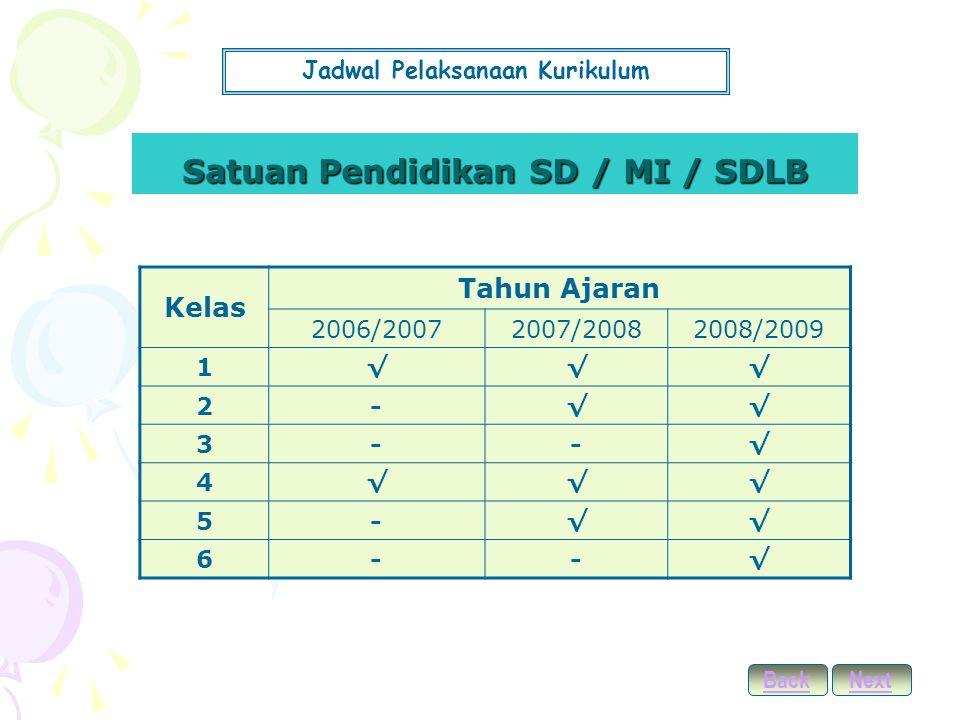 Satuan Pendidikan SD / MI / SDLB Kelas Tahun Ajaran 2006/20072007/20082008/2009 1√√√ 2-√√ 3--√ 4√√√ 5-√√ 6--√ Jadwal Pelaksanaan Kurikulum NextBack