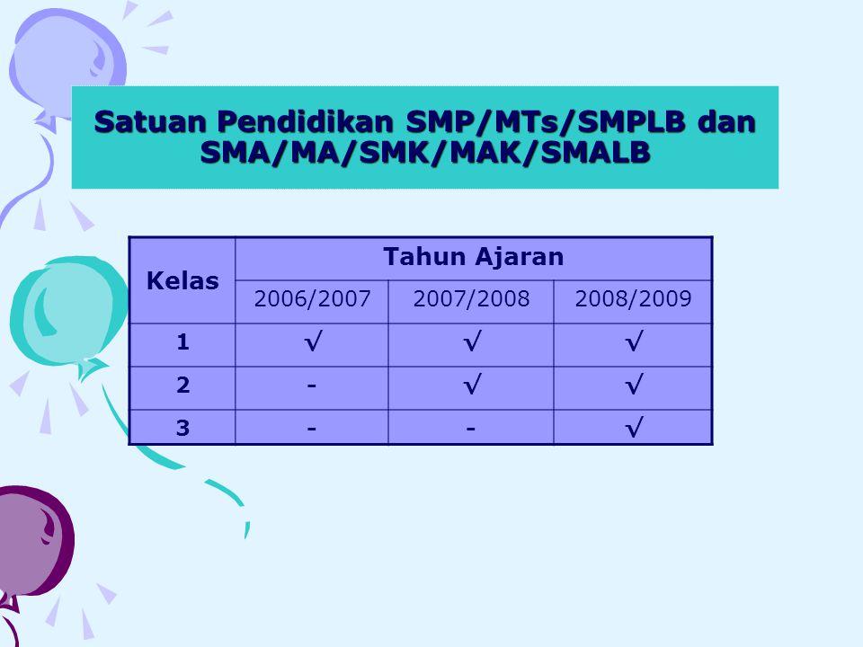 Satuan Pendidikan SMP/MTs/SMPLB dan SMA/MA/SMK/MAK/SMALB Kelas Tahun Ajaran 2006/20072007/20082008/2009 1√√√ 2-√√ 3--√