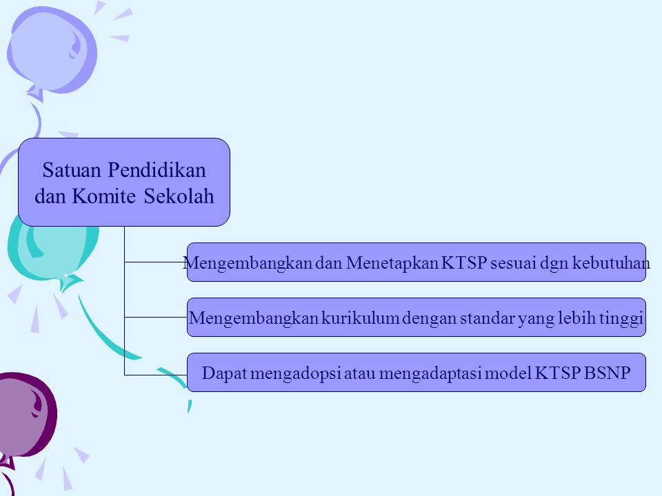 Satuan Pendidikan dan Komite Sekolah Mengembangkan kurikulum dengan standar yang lebih tinggi Mengembangkan dan Menetapkan KTSP sesuai dgn kebutuhan D