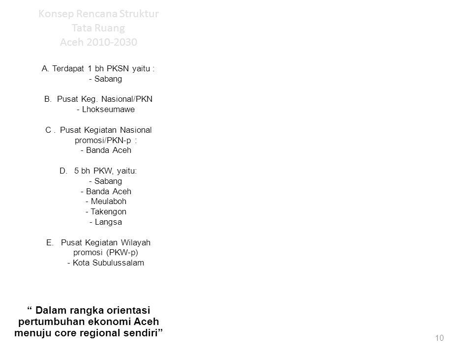 Konsep Rencana Struktur Tata Ruang Aceh 2010-2030 A. Terdapat 1 bh PKSN yaitu : - Sabang B. Pusat Keg. Nasional/PKN - Lhokseumawe C.Pusat Kegiatan Nas