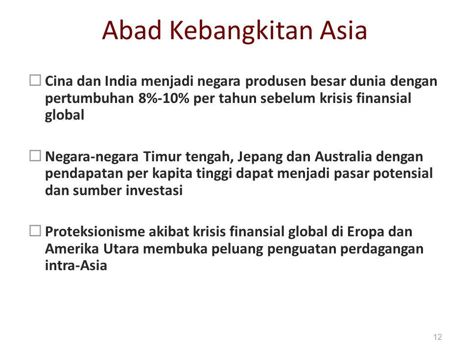 Abad Kebangkitan Asia  Cina dan India menjadi negara produsen besar dunia dengan pertumbuhan 8%-10% per tahun sebelum krisis finansial global  Negar