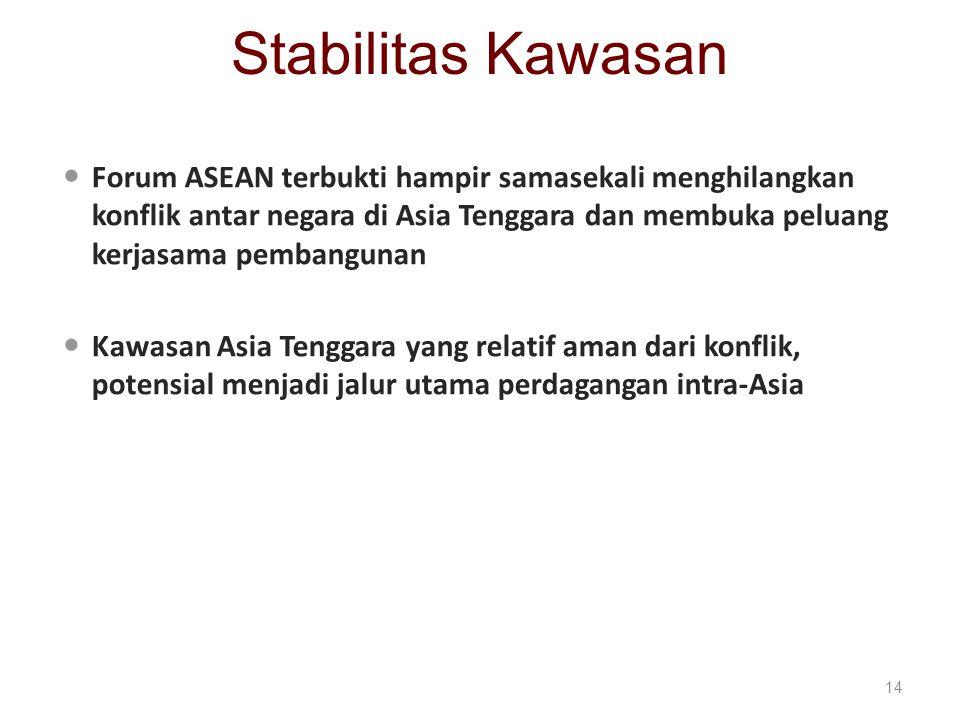 Stabilitas Kawasan  Forum ASEAN terbukti hampir samasekali menghilangkan konflik antar negara di Asia Tenggara dan membuka peluang kerjasama pembangu
