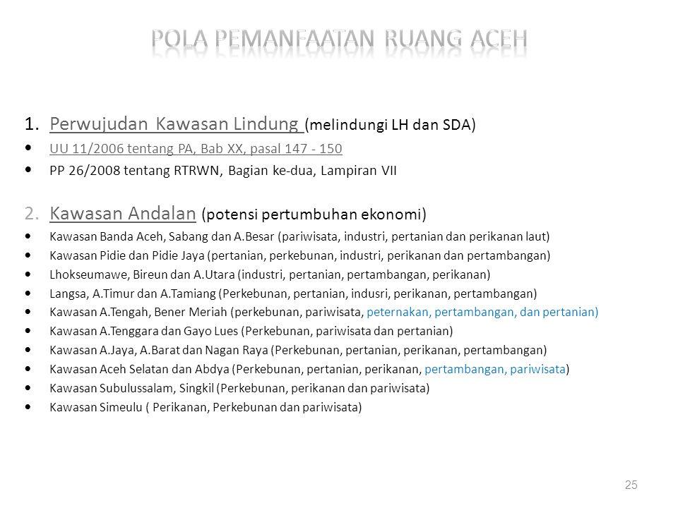 1.Perwujudan Kawasan Lindung (melindungi LH dan SDA)Perwujudan Kawasan Lindung  UU 11/2006 tentang PA, Bab XX, pasal 147 - 150 UU 11/2006 tentang PA,
