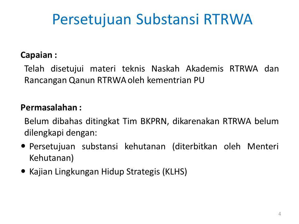 Persetujuan Substansi RTRWA Capaian : Telah disetujui materi teknis Naskah Akademis RTRWA dan Rancangan Qanun RTRWA oleh kementrian PU Permasalahan :