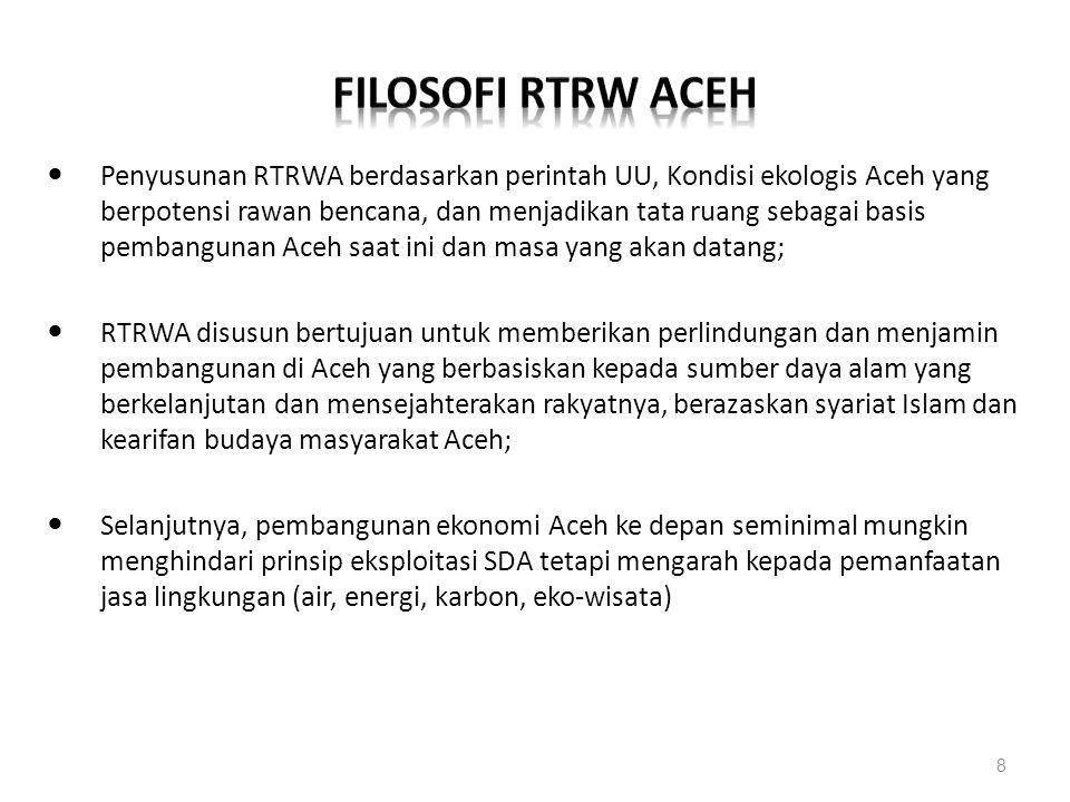 Penyusunan RTRWA berdasarkan perintah UU, Kondisi ekologis Aceh yang berpotensi rawan bencana, dan menjadikan tata ruang sebagai basis pembangunan A