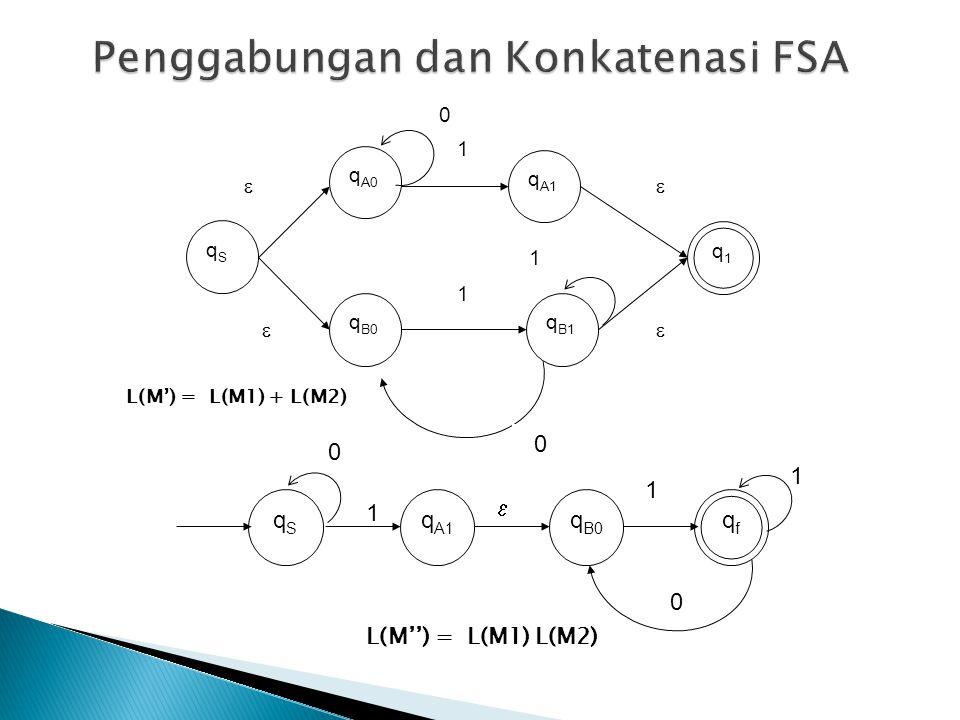 L(M') = L(M1) + L(M2) q1q1 q A0 0 1 qSqS q B0 q B1 q A1    1 1 qfqf qSqS q B0 q A1 0 1  1 1 0 L(M'') = L(M1) L(M2) 0