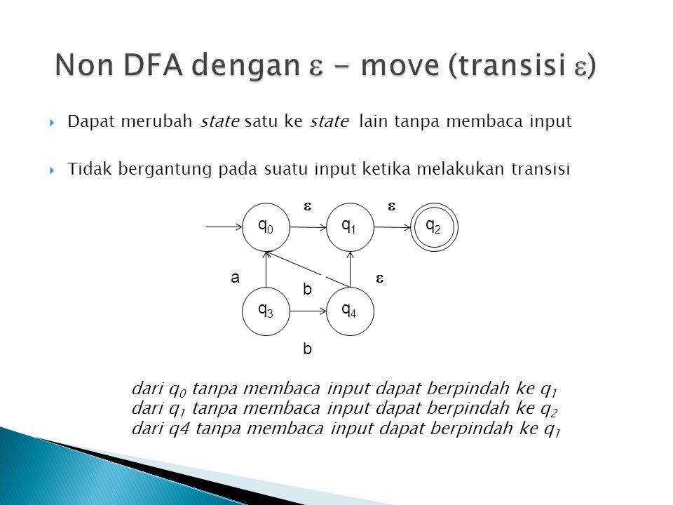  Dapat merubah state satu ke state lain tanpa membaca input  Tidak bergantung pada suatu input ketika melakukan transisi q0q0 q1q1 q4q4 q3q3 q2q2 