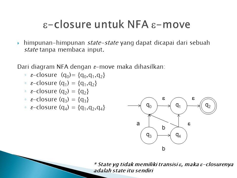  himpunan-himpunan state-state yang dapat dicapai dari sebuah state tanpa membaca input. Dari diagram NFA dengan  -move maka dihasilkan: ◦ -closure